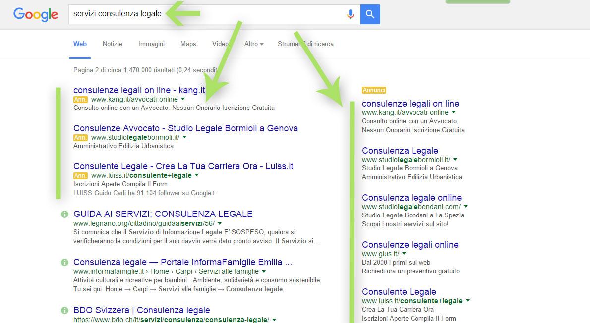Google adwords esempio n°1, Rete Ricerca